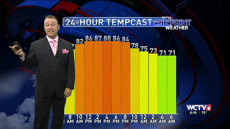 Meteorologist Rob Nucatola gives you the forecast for Tuesday, June 8, 2021.