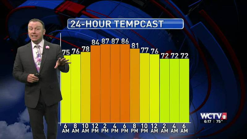 Meteorologist Rob Nucatola gives you the forecast for Tuesday, May 4, 2021.