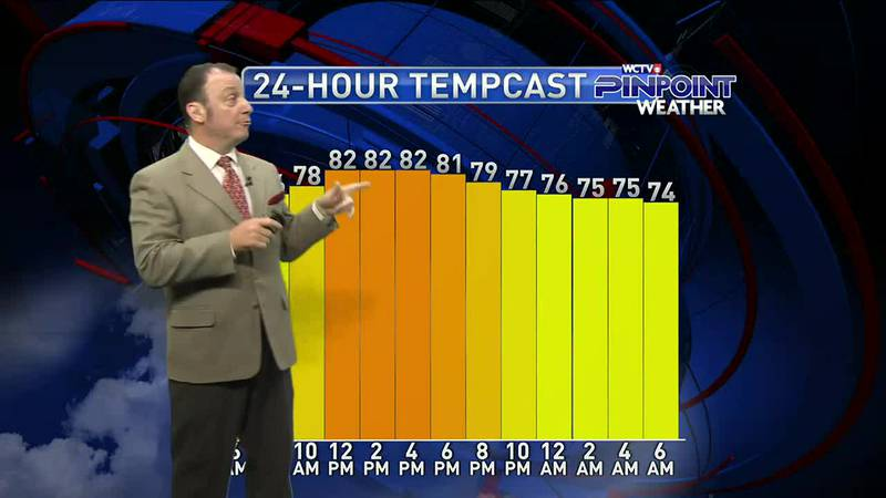 Meteorologist Rob Nucatola gives you the forecast for Tuesday, July 20, 2021.