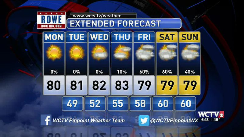 Meteorologist Rob Nucatola says to expect highs in the 80s this week.
