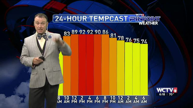 Meteorologist Rob Nucatola gives you the forecast for Friday, June 11, 2021.