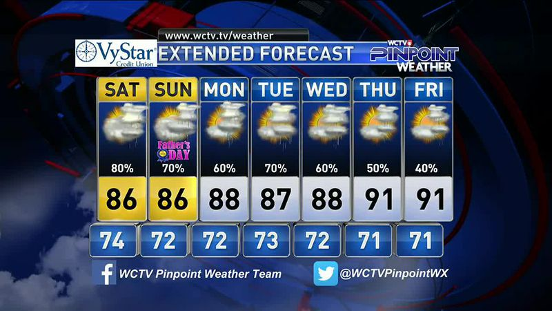 Chief Meteorologist Mike McCall takes a look at your forecast for the evening of Friday, June 18.