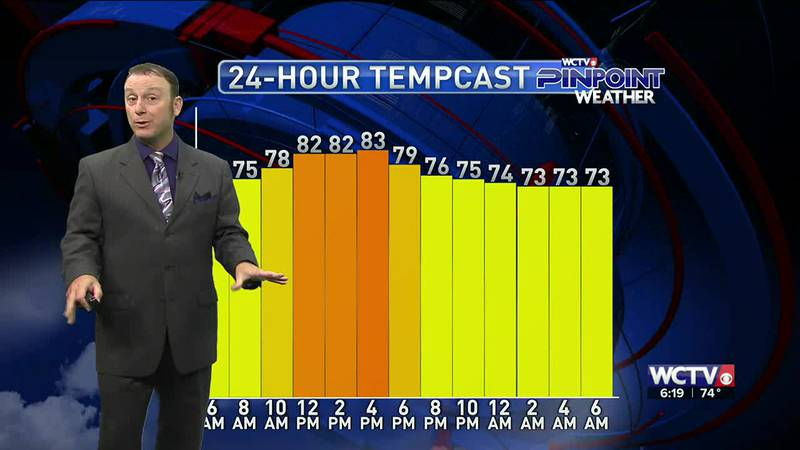 Meteorologist Rob Nucatola gives you the forecast for Wednesday, June 30, 2021.