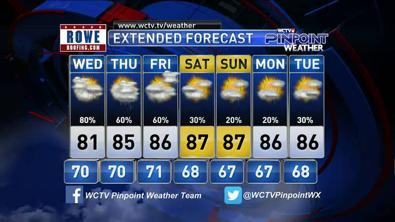 Mike's Tuesday Evening Forecast: October 5, 2021