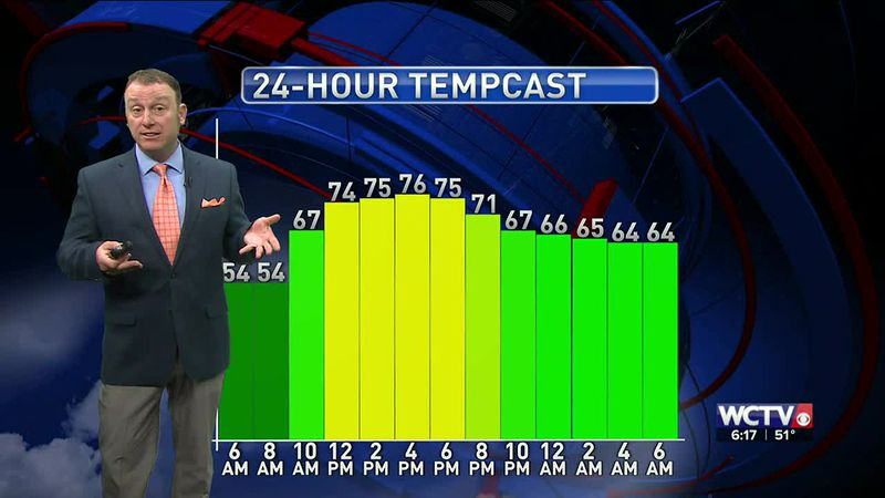 Meteorologist Rob Nucatola gives you the forecast for Thursday, April 8, 2021.
