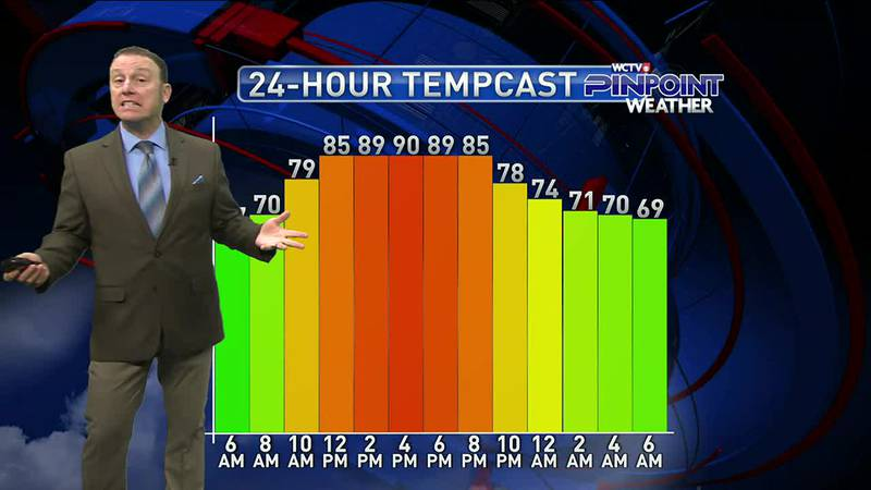 Meteorologist Rob Nucatola gives you the forecast for Wednesday, June 2, 2021.