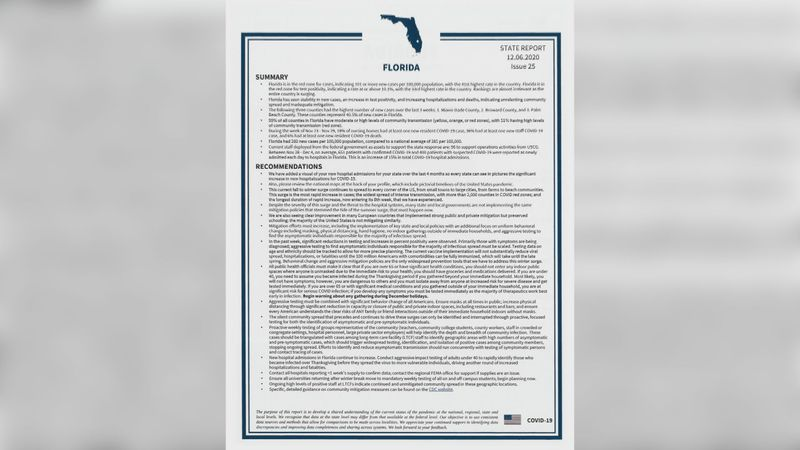 Obtained and made public by The Center for Public Integrity, these documents show every single...