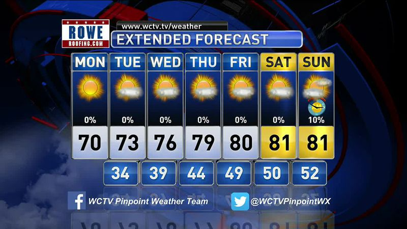 Meteorologist Rob Nucatola gives you the forecast for Monday, March 8, 2021.