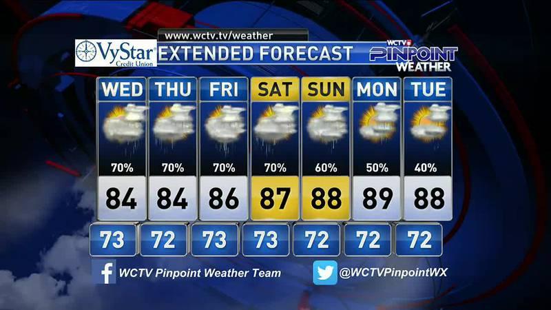 Mike's Tuesday Evening Forecast: September 14, 2021