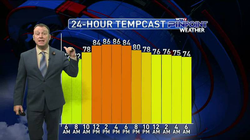 Meteorologist Rob Nucatola gives you the forecast for Tuesday, Sept. 14, 2021.