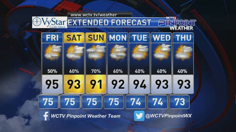 Mike's Thursday Evening Forecast: August 19, 2021
