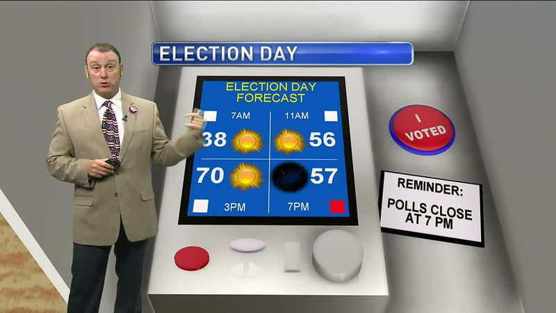 Meteorologist Rob Nucatola gives you the forecast for Nov. 3, 2020.