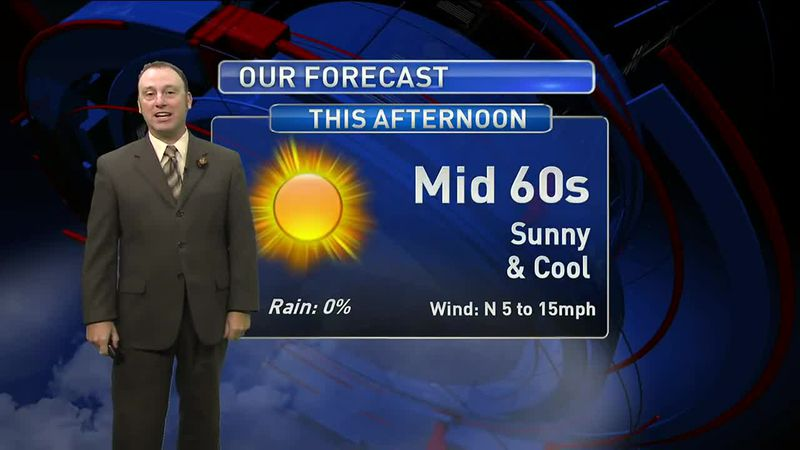 Meteorologist Rob Nucatola gives you the forecast for Monday, Nov. 2, 2020.