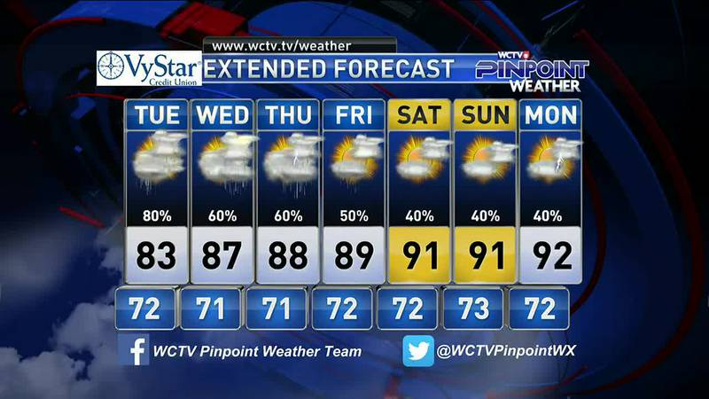 Chief Meteorologist Mike McCall takes a look at your forecast for the evening of Monday, June 21.