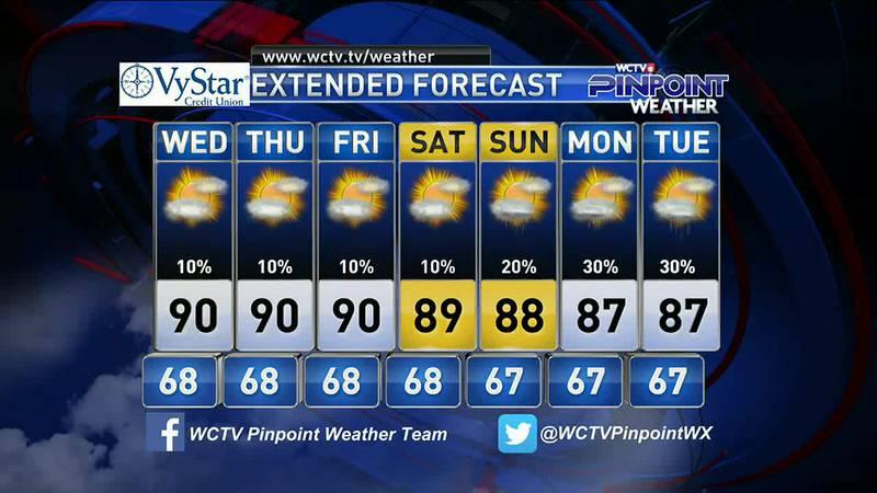 Mike's Tuesday Evening Forecast: September 28, 2021