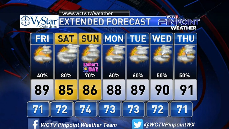 Chief Meteorologist Mike McCall takes a look at the forecast for your evening of Friday, June...