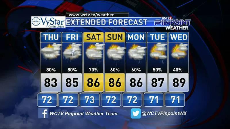 Mike's Wednesday Evening Forecast: September 15, 2021