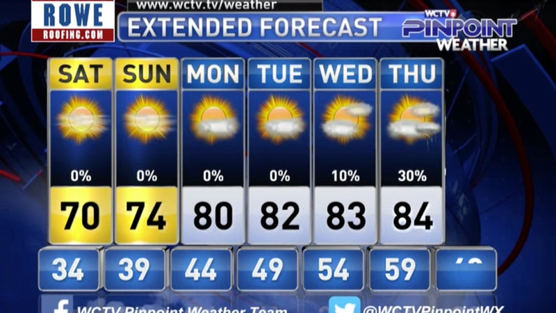Chief Meteorologist Mike McCall takes a look at the forecast for your evening of Friday, April...