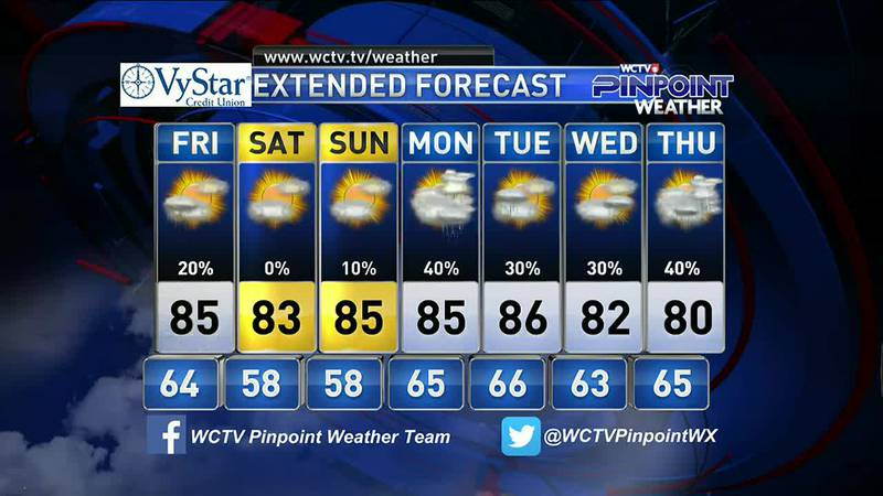 Chief Meteorologist Mike McCall gives you his forecast for October 21, 2021.