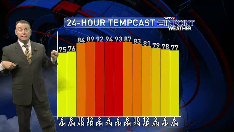 Meteorologist Rob Nucatola gives you the forecast for Monday, July 26, 2021.