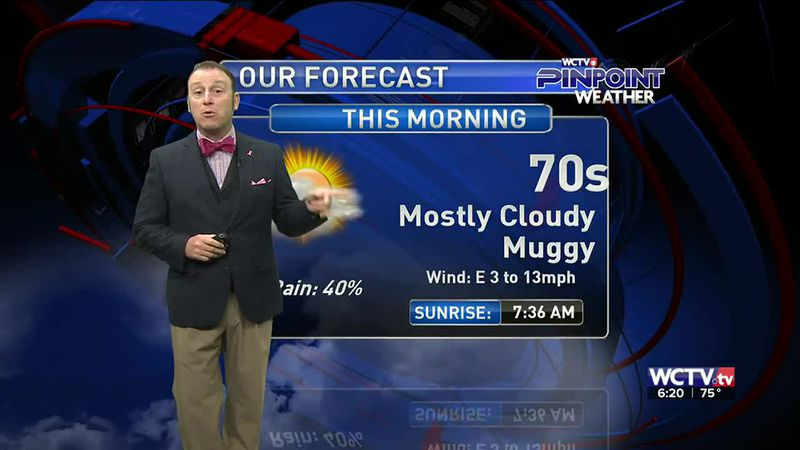 Meteorologist Rob Nucatola gives you the forecast for Friday, Oct. 9, 2020.