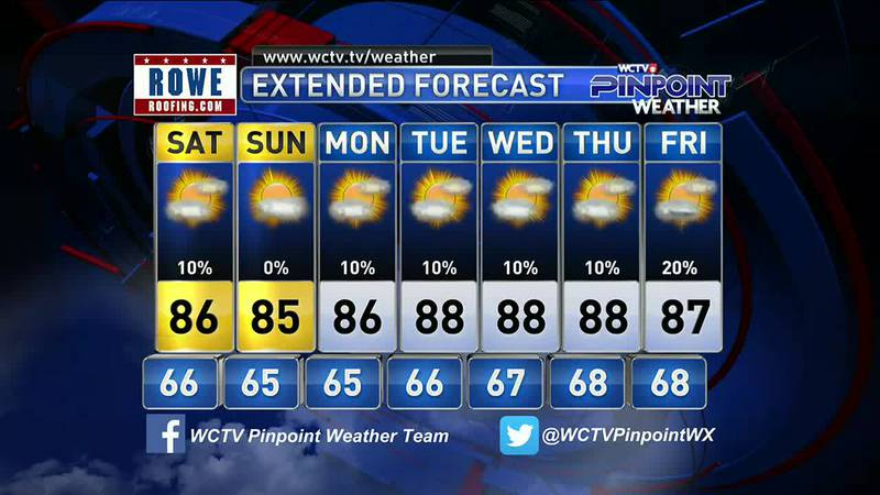 Mike's Friday Evening Forecast - Oct. 8, 2021.