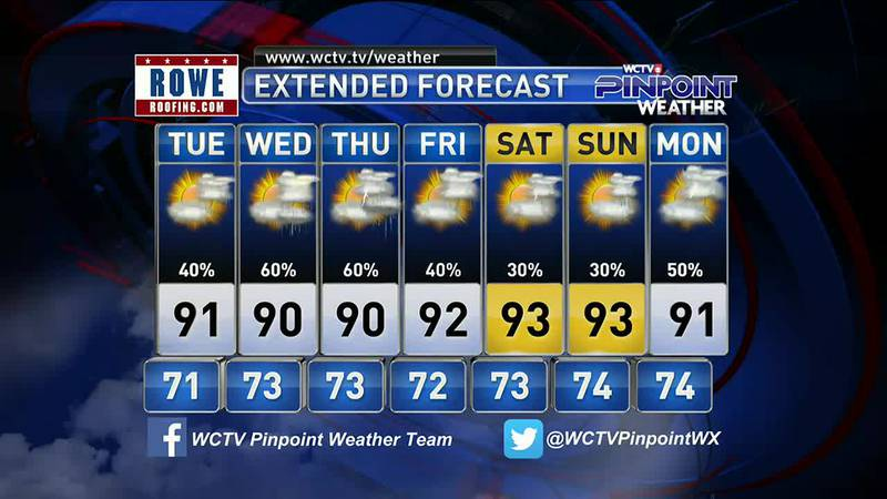 Mike's Monday Evening Forecast: July 12, 2021