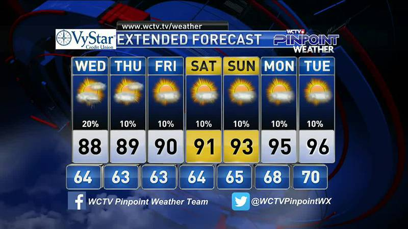 Mike's Tuesday Evening Forecast: May 18, 2021