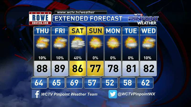 Chief Meteorologist Mike McCall gives you his evening forecast for October 13, 2021.