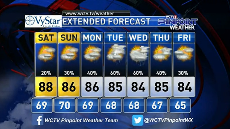 The weekly forecast for Oct. 1, 2021.