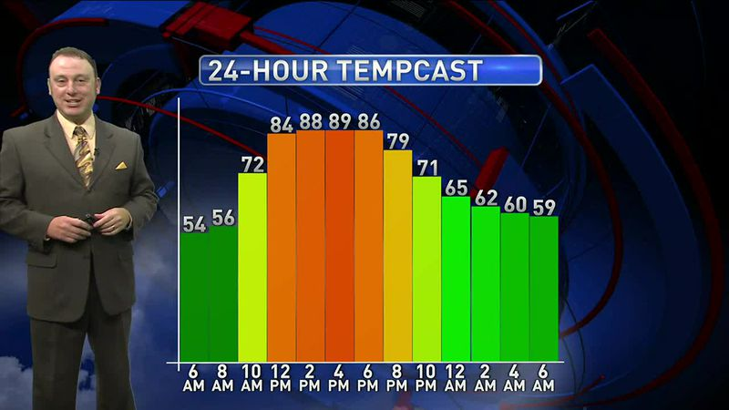Meteorologist Rob Nucatola gives you the forecast for Tuesday, April 13, 2021.