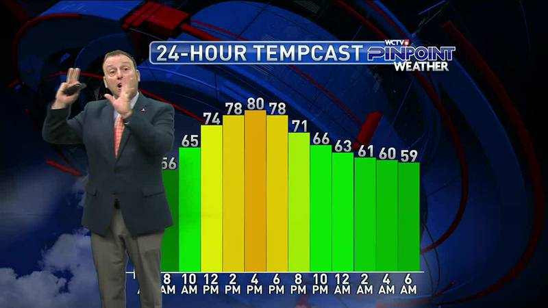 Meteorologist Rob Nucatola gives you the forecast for Tuesday, Oct. 19, 2021.