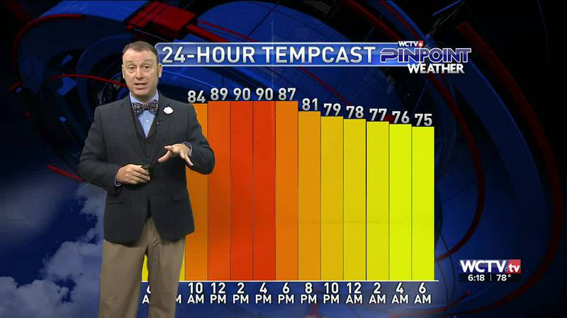 Meteorologist Rob Nucatola gives you the forecast for Friday, July 23, 2021.