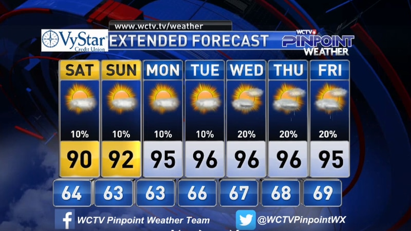 Chief Meteorologist Mike McCall takes a look at the forecast for your evening of Friday, May...