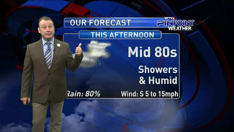 Meteorologist Rob Nucatola gives you the forecast for Tuesday, August 31, 2021.