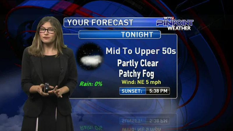 Meteorologist Hannah Messier gives you the forecast for Friday, Nov. 20, 2020.