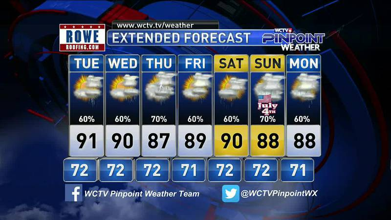 Mike's Monday Evening Forecast: June 28, 2021
