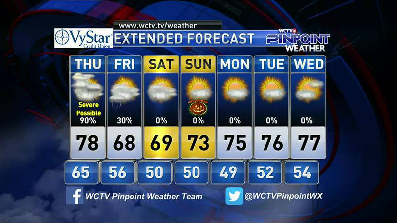 Chief Meteorologist Mike McCall gives you his forecast for October 27, 2021.