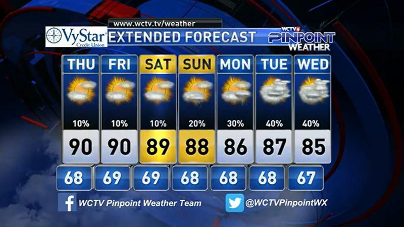 Mike's Wednesday evening forecast for September 29, 2021.
