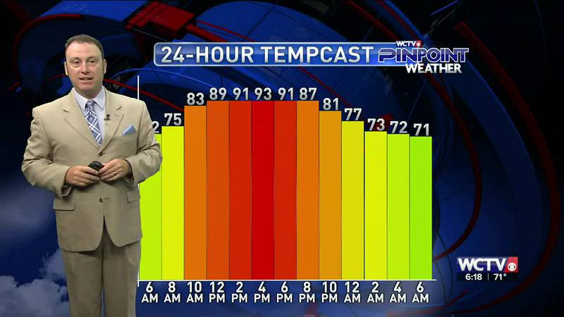 Meteorologist Rob Nucatola gives you the forecast for Thursday, June 10, 2021.