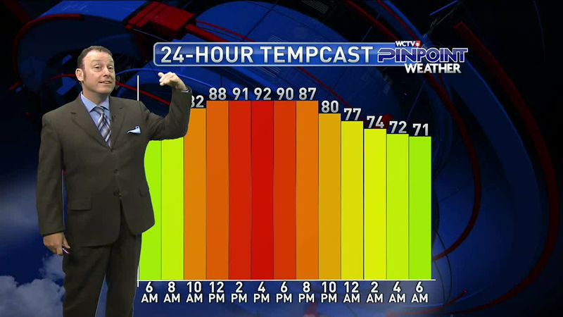 Meteorologist Rob Nucatola gives you the forecast for Wednesday, June 9, 2021.