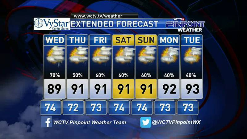 Mike's Tuesday Evening Forecast: August 24, 2021