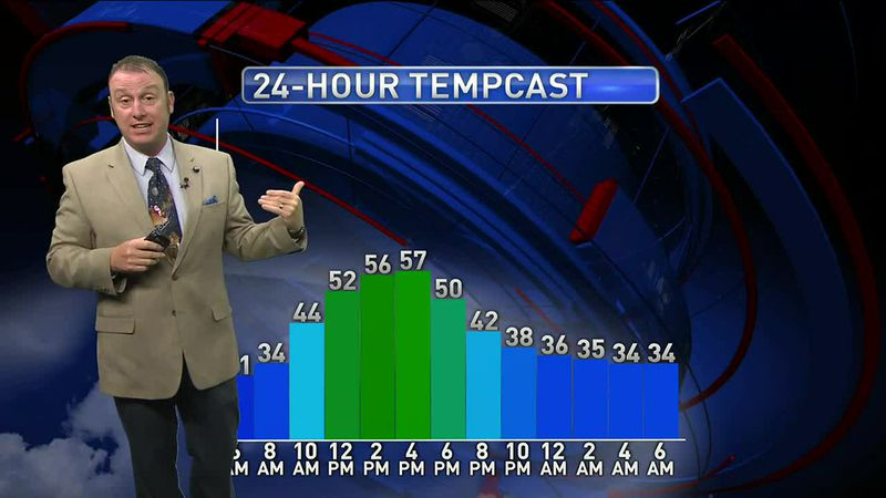 Meteorologist Rob Nucatola gives you the forecast for Wednesday, Dec. 2, 2020.