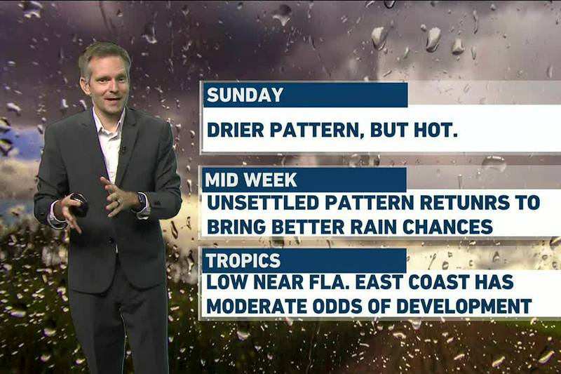 A drier pattern will keep rain chances very low Sunday, but how long will it last?...