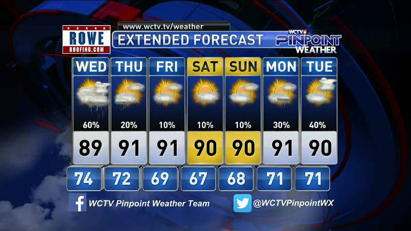Mike's Tuesday Evening Forecast: August 31, 2021
