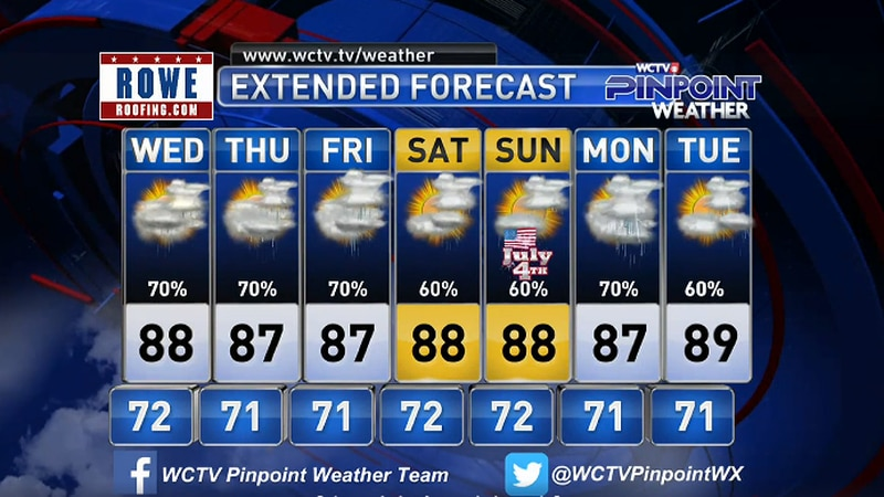 Chief Meteorologist Mike McCall takes a look at the forecast for your evening of Tuesday, June...