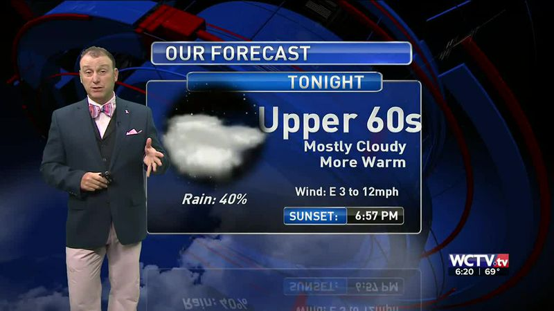 Meteorologist Rob Nucatola gives you the forecast for Friday, Oct. 23, 2020.