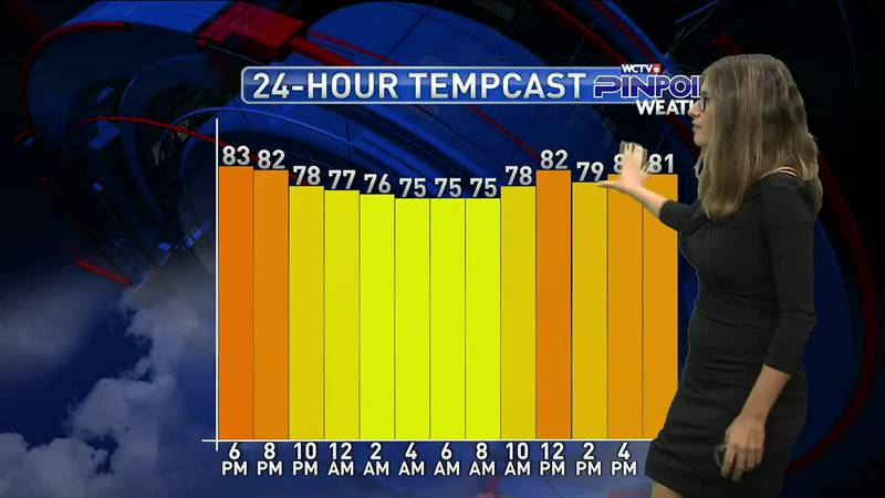 Meteorologist Hannah Messier has your Sunday, June 20th evening update.