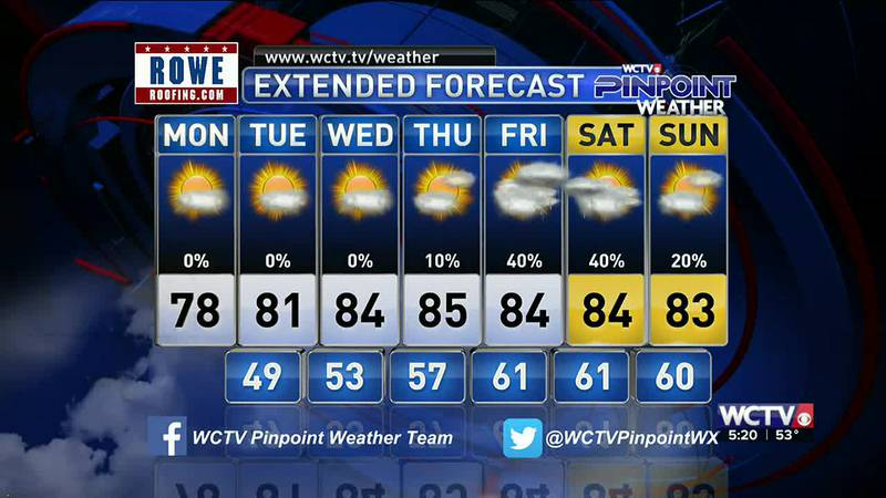 Meteorologist Rob Nucatola gives you the forecast for Monday, Oct. 18, 2021.