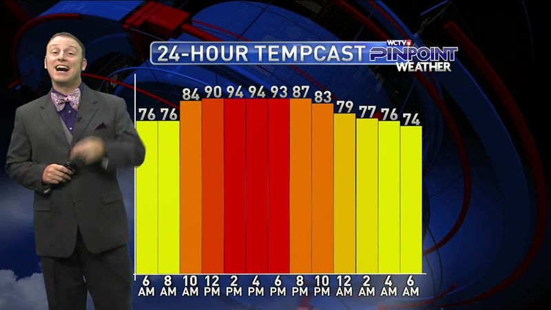 Meteorologist Rob Nucatola gives you the forecast for Friday, Sept. 4, 2020.
